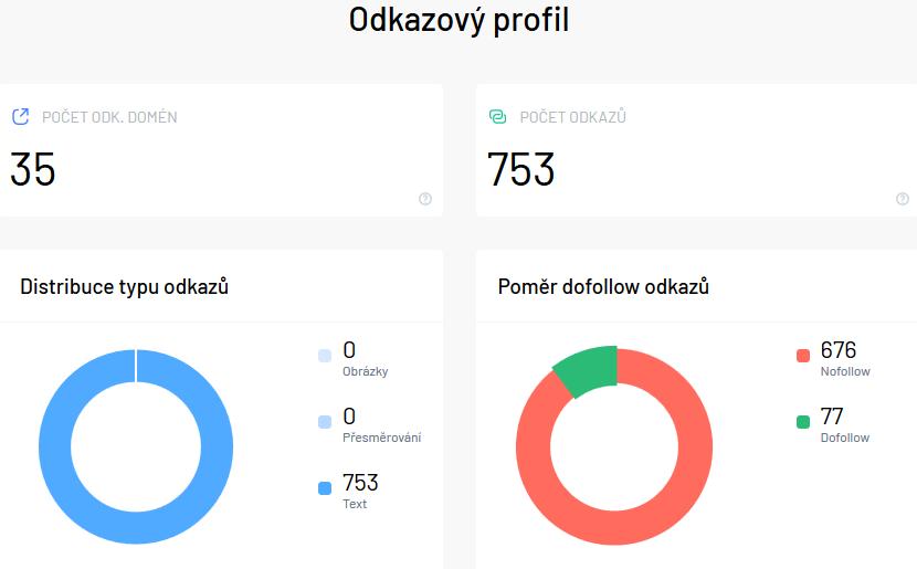 Prodané .cz domény 30. zá?í – 6. ?íjna