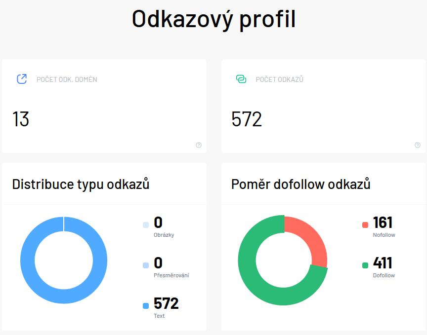 Prodané .cz domény 7. – 13. ?íjna